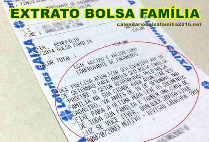 Extrato Bolsa Família Bloqueado
